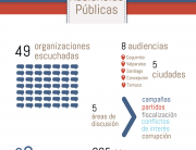 Infografía Audiencias v1 (2)