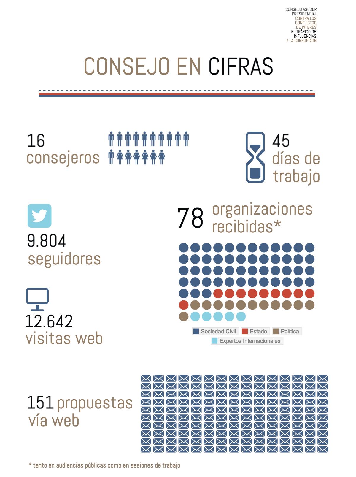 Infografía General (1)